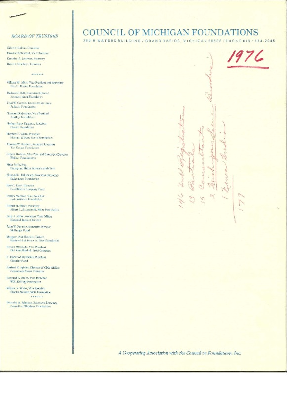 Go to Council of Michigan Foundations 1976 annual conference registrants item page